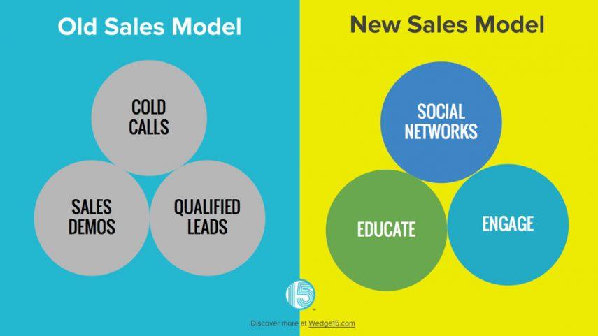 new-sales-model-sm